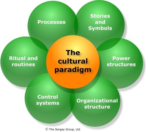corporate_culture2