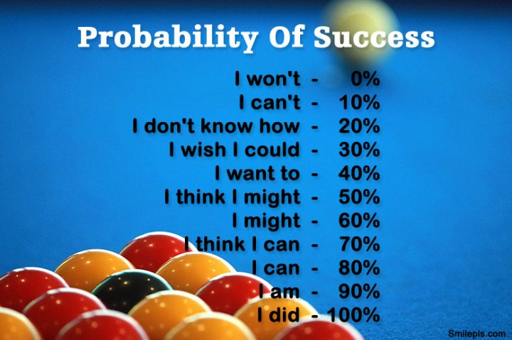 probability_of_success